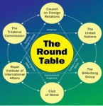 the round table network@0 copy 2