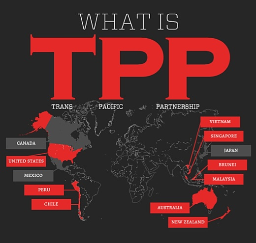 The Trans Pacific Partnership (TPP)