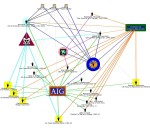 Trilateral Commission Web