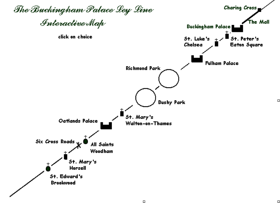 Buckingham Palace Ley Line