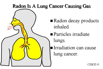 lung_cancer 2
