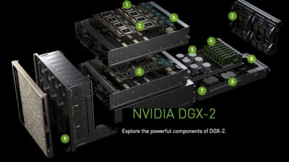 NVIDIA  release a 2 petaflop AI supercomputer (model DGX-2)