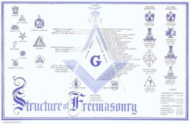 Freemasonry is deception, the blue and red cross
